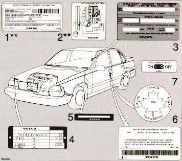 user manual pdf free 1998 volvo s70 v70 keindahan rh putrimelulu blogspot com Volvo XC70 Volvo XC70
