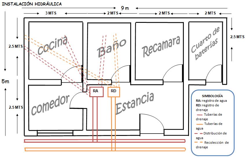 Mejoramiento ambiental for Planos de instalacion hidraulica de una alberca