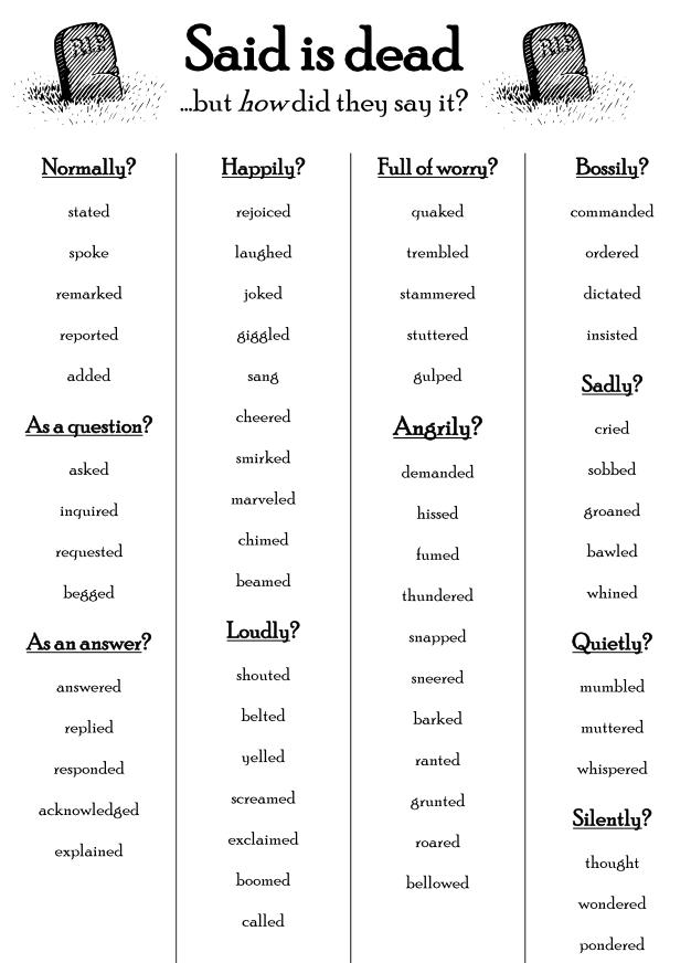 words not use starting essay