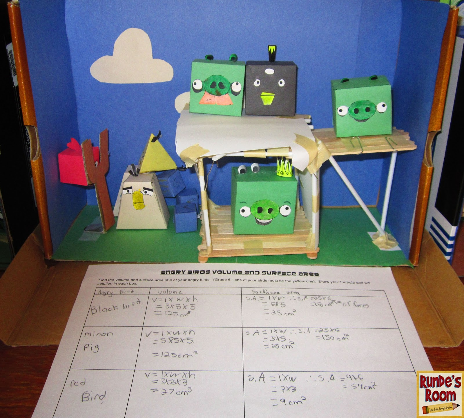 Angry Birds Happy Students on Fifth Grade Science Fair Projects