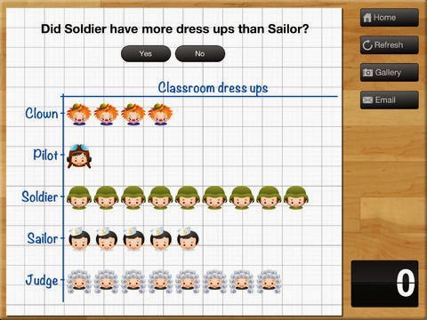 From Smart Apps For Special Needs Teaching Graphs Free For First