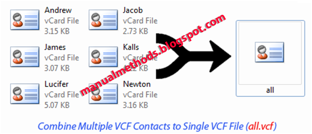 Manual Methods: Merge Multiple VCF Files into One – Combine All ...
