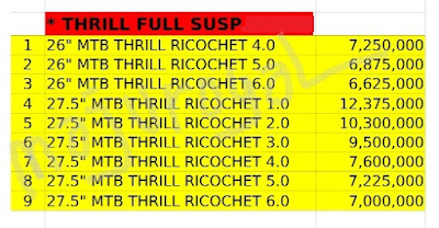 Daftar Harga Thrill Ricochet Majuroyal Sebelum Discount