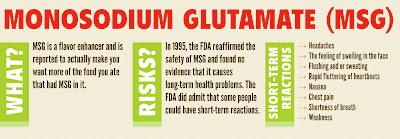 monosodium-glutamate-msg