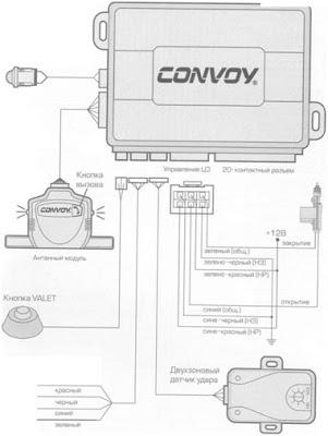 Противоугонка CONVOY МР – 150D
