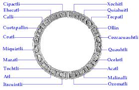 Símbolos del Calendario Azteca