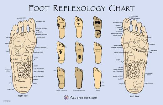 learn how to give a foot massage