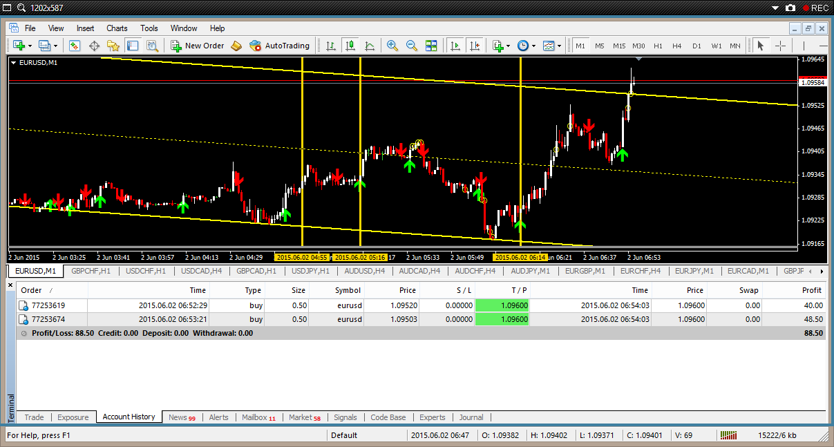 Keuntungan forex trading