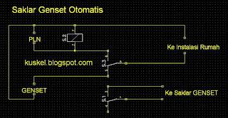 rangkaian saklar genset otomatis foto rangkaian genset otomatis relay