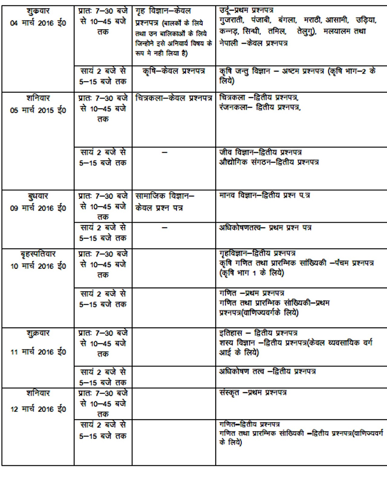 Maths syllabus for class 12 up board 2014 up board 10th for Up board 10th time table