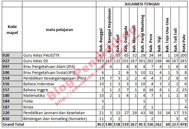 Demikian Informasi tentang Jadwal PLPG Sertifikasi Guru 2013 Rayon 125
