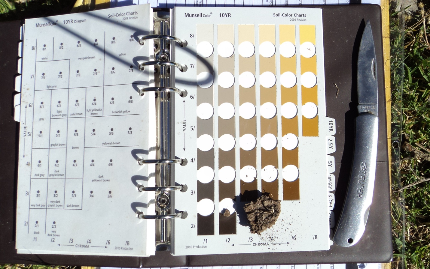 munsell soil color chart pdf