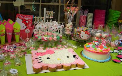 Cómo Decorar un Fiesta de Hello Kitty Party Ideas