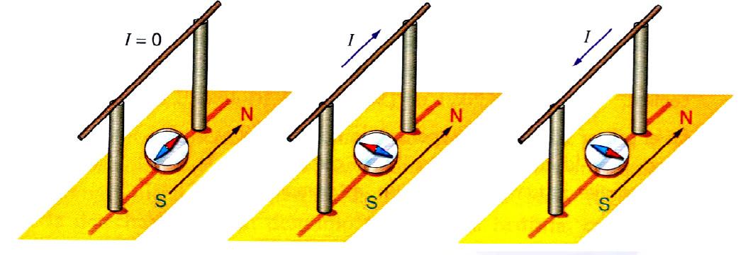 oersted Las palabras de la ciencia (VIII): el electrón (primera parte).
