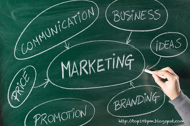 Estrategia y postura competitiva - Planificación estratégica - Matriz BCG - MARKETING - Dirección estratégica