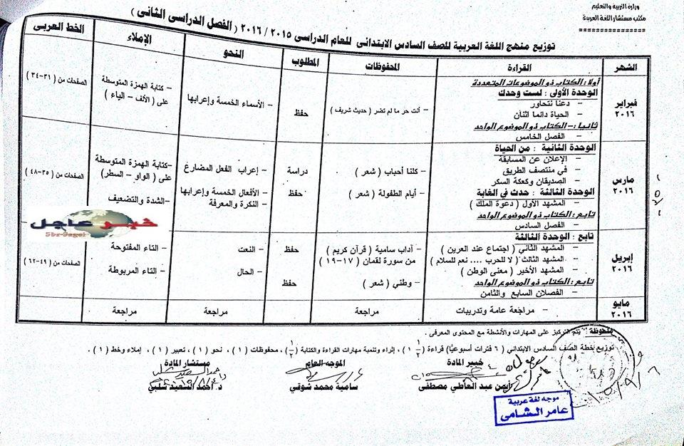 توزيع مناهج مادة اللغة العربية لجميع صفوف المرحلة الإبتدائية للعام الدراسى 2015 / 2016