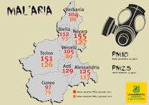 Smog, il peggior inizio anno dal 2014.