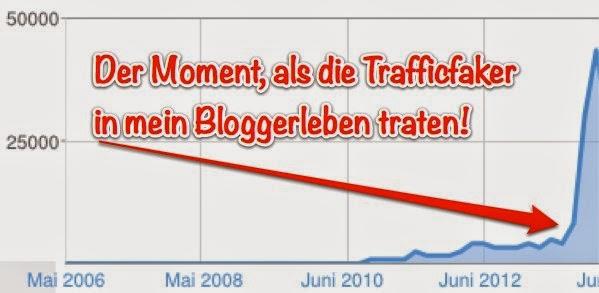 www-blogger.de: Warum man der Google Blogger Statistik nicht immer ...