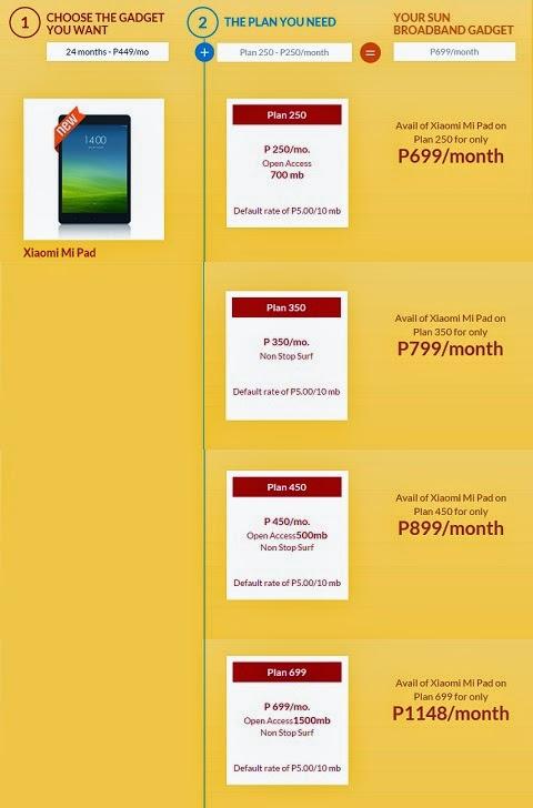 Xiaomi Mi Pad Sun Cellular Plan