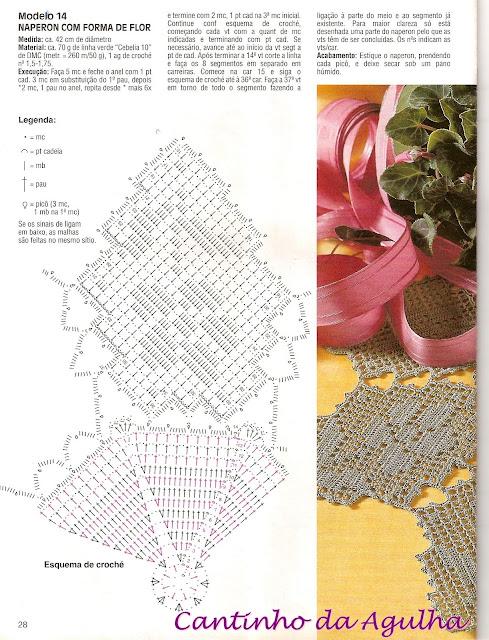 croche com receitas e gráficos toalha em croche naperon com forma de flor