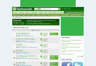 правильное размещение рекламы на сайте Technorati