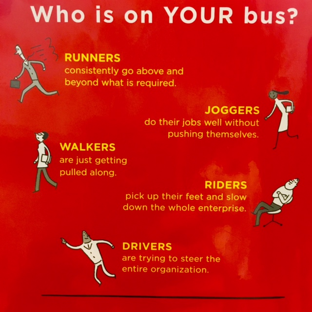 The Energy Bus Quotes Beauteous Literacy Loving Gals Move Your Bus D100Bloggerpd Book Study