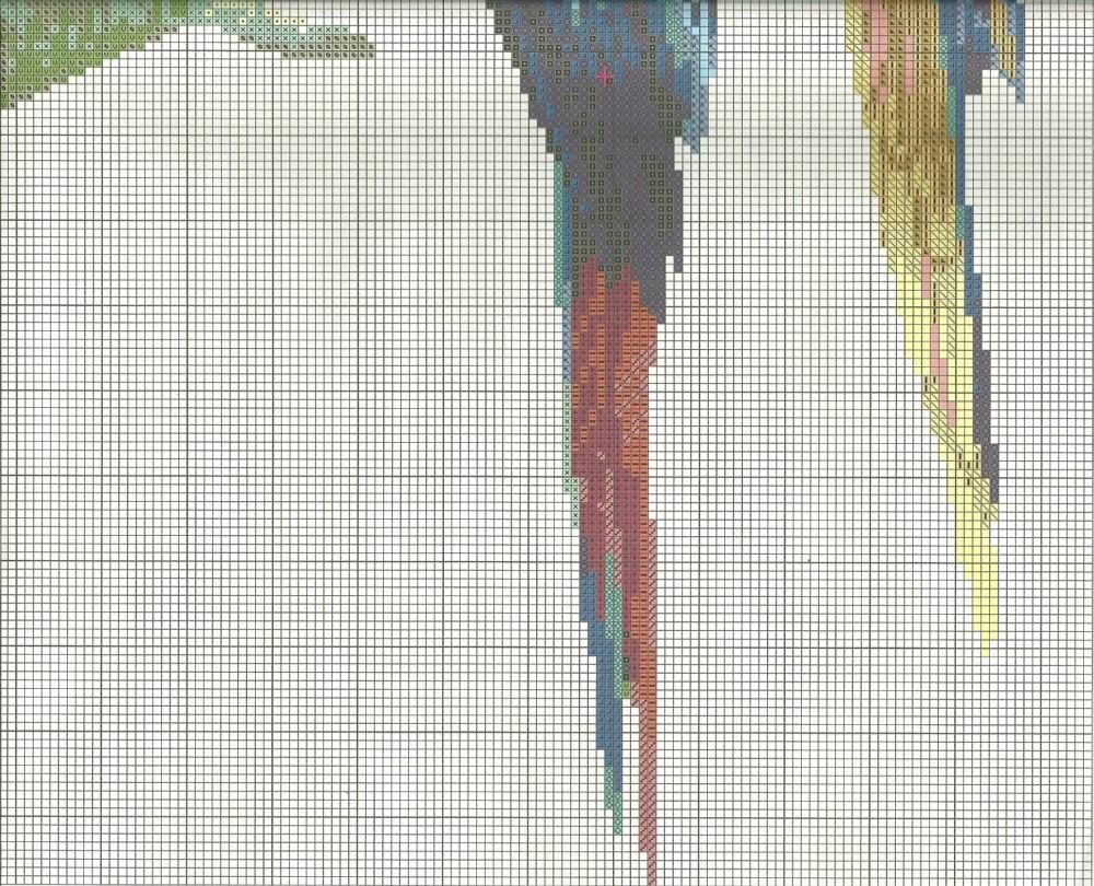 схема для вышивания крестиком попугаи