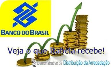 Distribuição da Arrecadação de Itabela