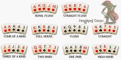 Urutan kartu permainan pokerboya.com