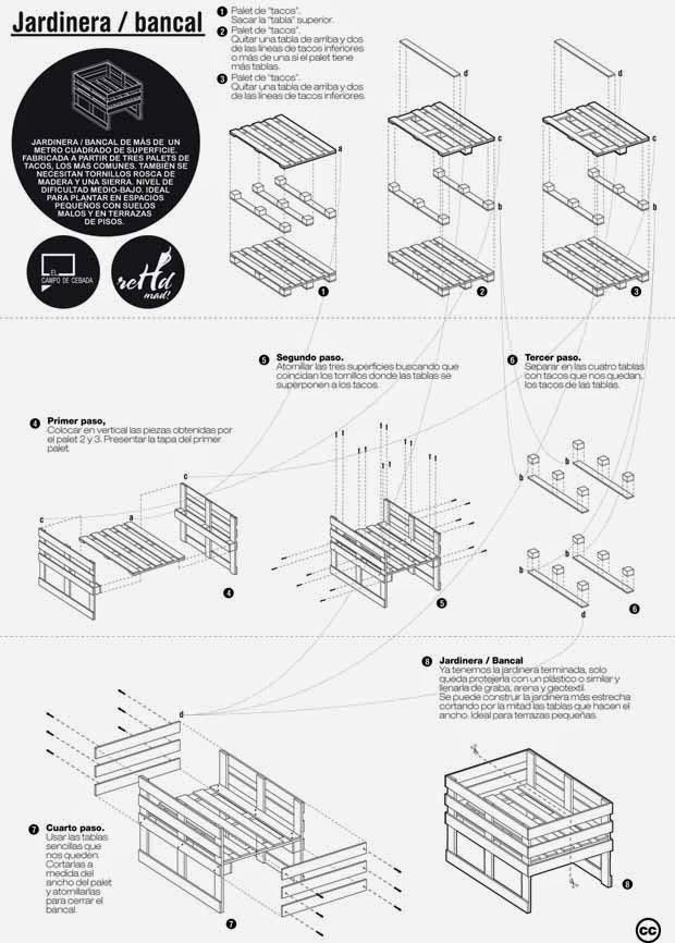 Muebles con Palets Reciclados, Paso a Paso