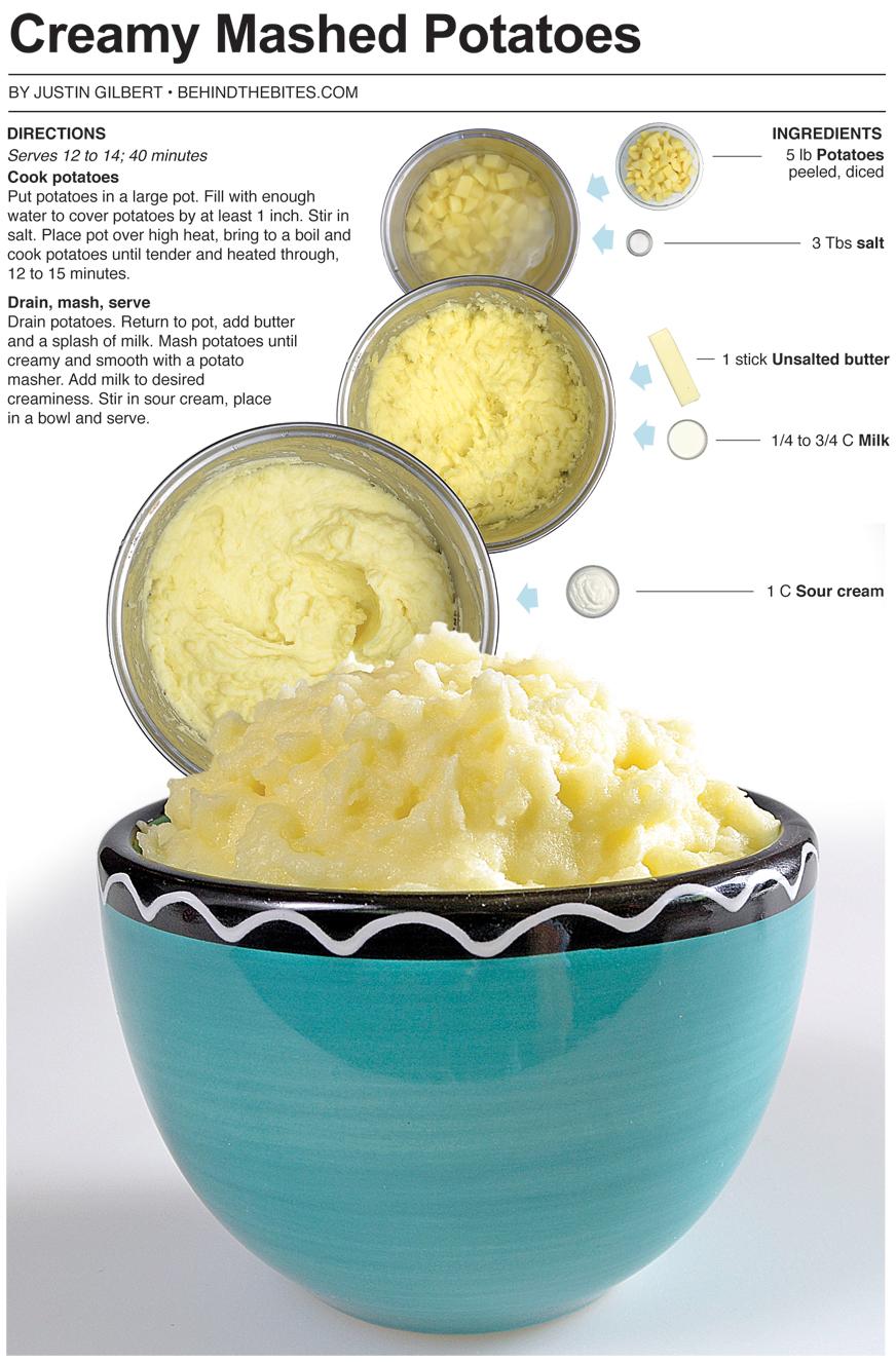 Behind the Bites: Creamy Mashed Potatoes