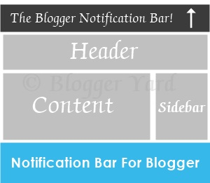 How To Add Notification Bar In Blogger