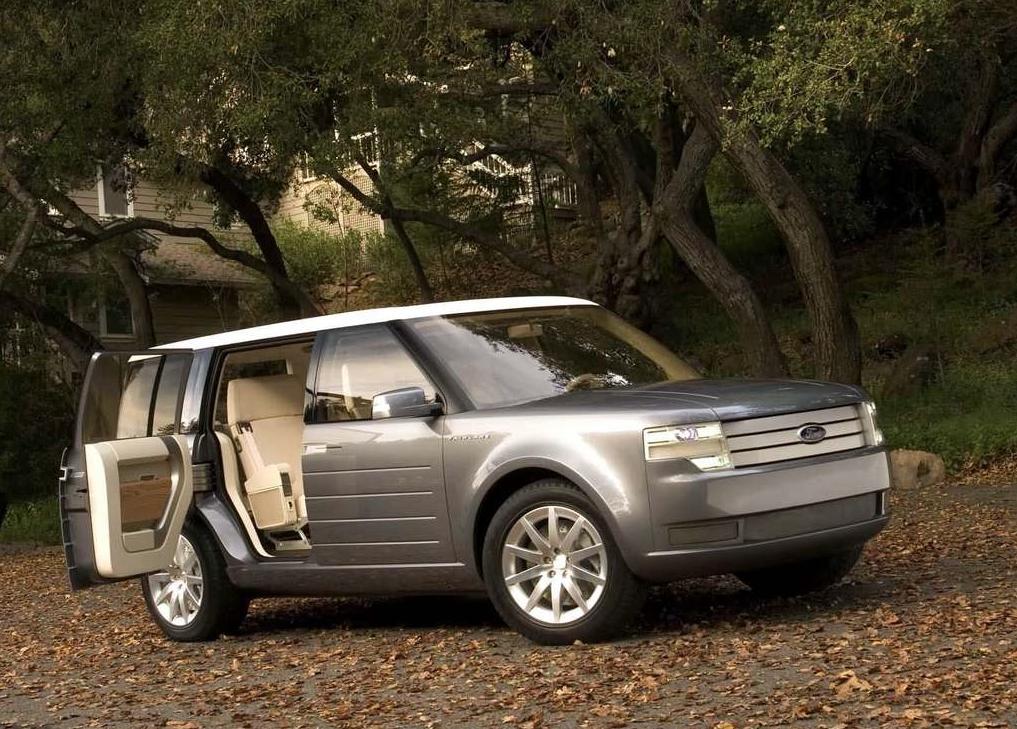 Midsize SUV Sales In Canada - February 2015 YTD - GOOD CAR ...