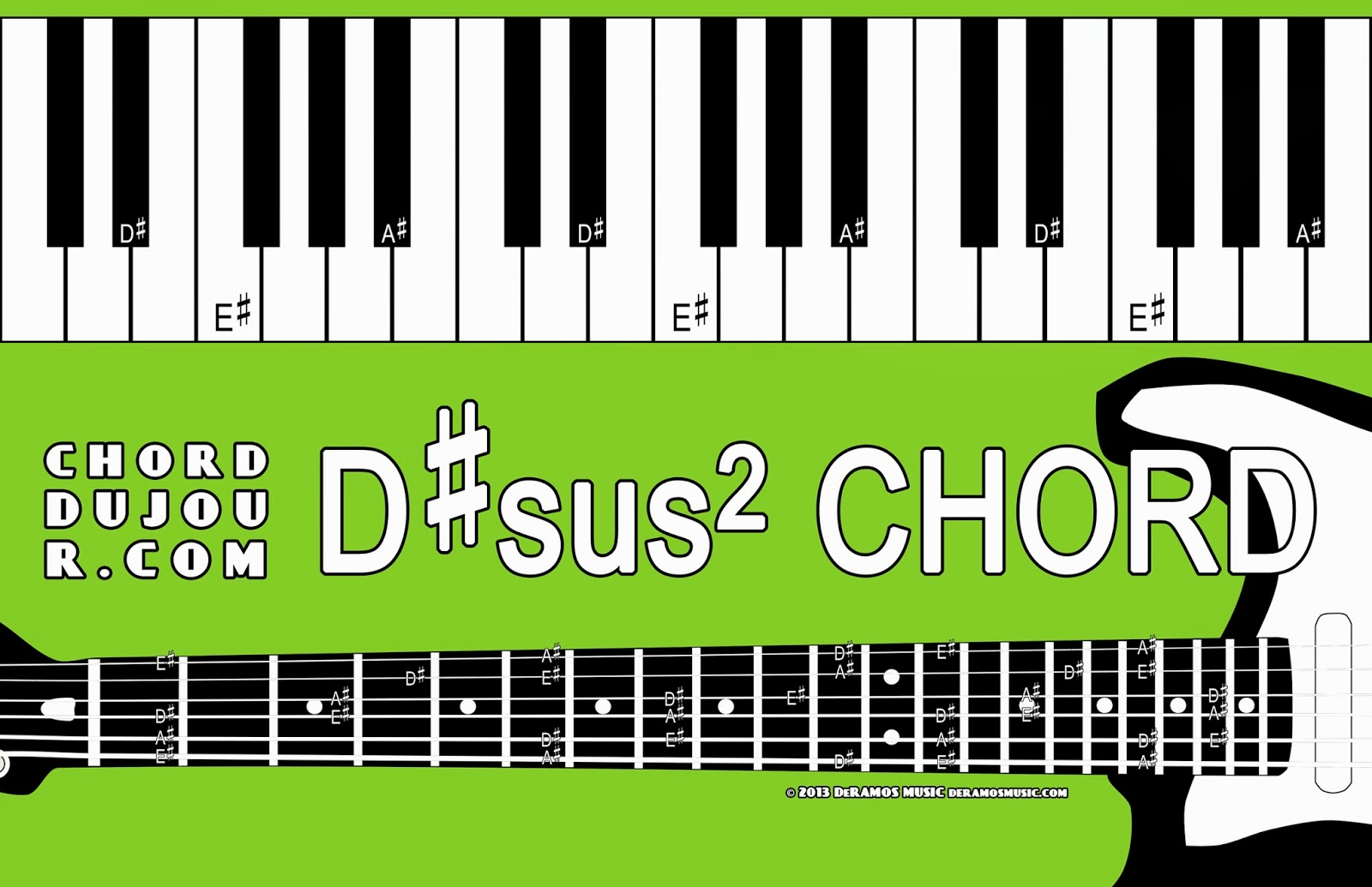 Chord Du Jour Dictionary Dsus2 Chord