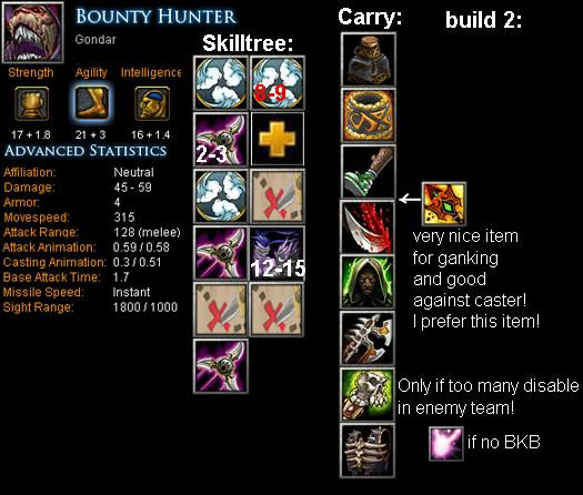 dota how to make a build