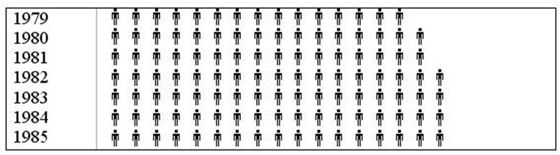 Olah raga olah fikir olah rasa macam macam diagram pada diagram ini variable independen digambarkan pada skala horisontal skala x sedang varible dependen digambarkan pada skala horsontal skala y ccuart Choice Image