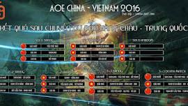Chim Sẻ Đi Nắng đánh 126 trận, tỷ lệ thắng 69% trong giải AOE Trung Việt
