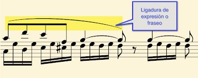 MuseScore Tutorial Ligadura de fraseo o expresión, Álvaro Buitrago