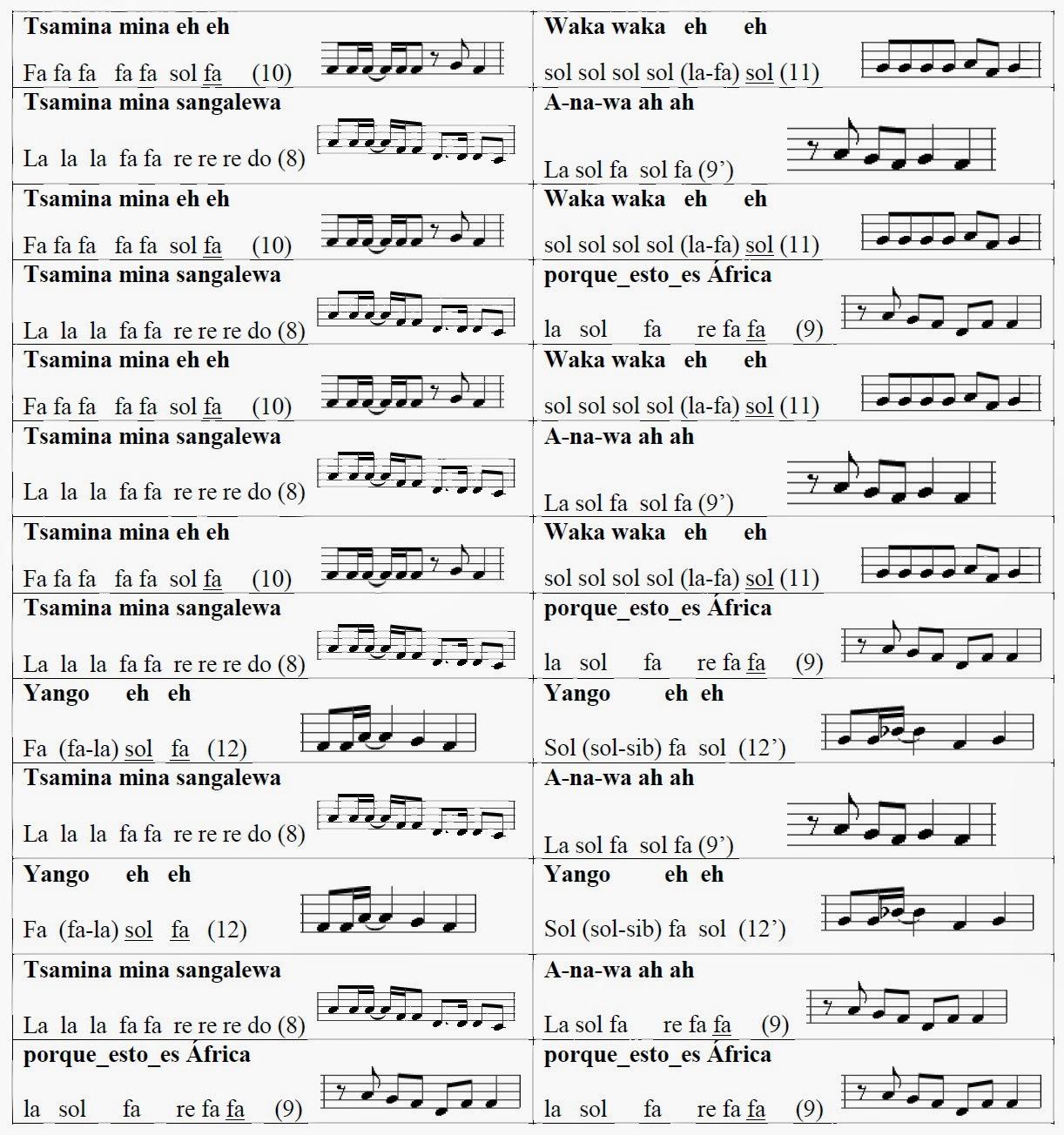 letras de canciones de shakira dia de enero: