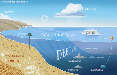 """Deep Web"" The Real Internet Underground"