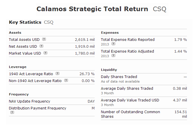Calamos Strategic Total Return Fund (CSQ)
