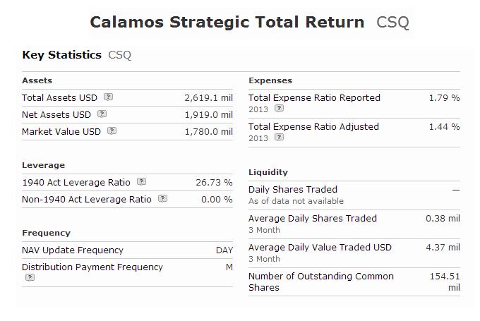 Calamos Strategic Total Return Fund (CSQ)
