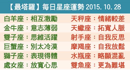【最塔羅】每日星座運勢2015.10.28