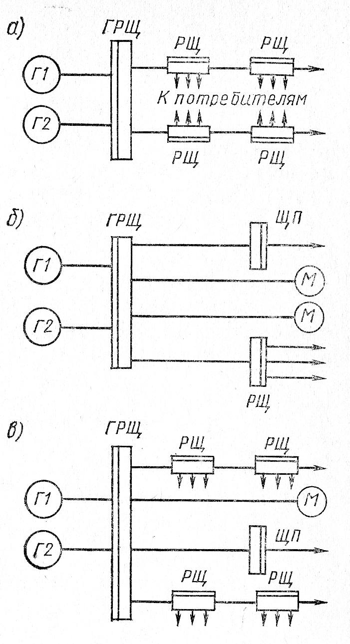 Системы канализации электроэнергии