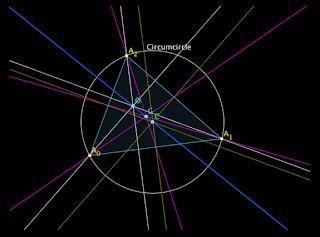 Đường Euler