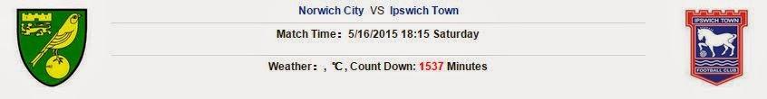 Chuyên gia soi kèo Norwich vs Ipswich