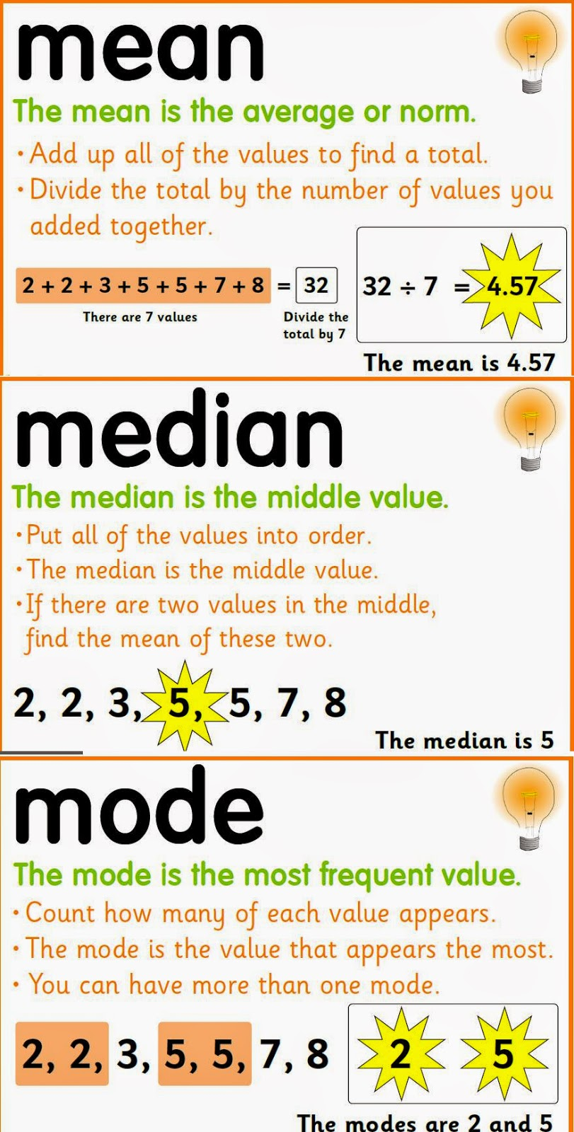 mean mode and median Mean, median, mode mean: -- also known as the average the mean is found by adding up all of the given data and.