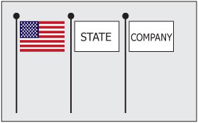 american flag etiquette upside down