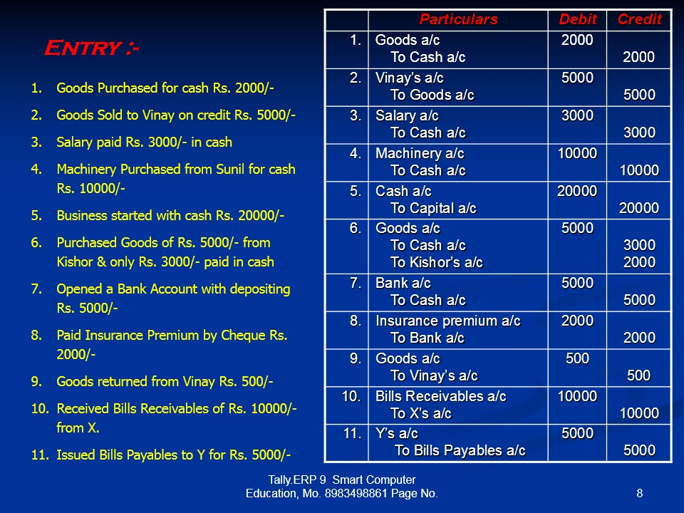tally note Lecture notes on tally erp 9 creating a debit note for purchase returns go to gateway of tally accounting vouchers ctrl+f9: debit note.