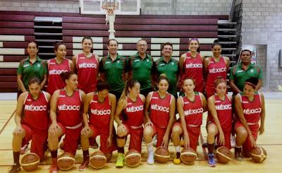 FIBA COCABA Basket Femenil